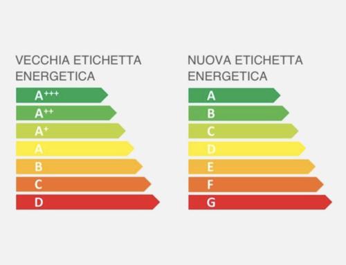 Novità Elettrodomestici: cosa cambia nel 2021 per le etichette energetiche